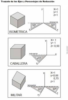 Drawing Skills, Drawing Techniques, Isometric Drawing Exercises, Orthographic Drawing, Perspective Drawing Lessons, Architecture Drawing Art, Interesting Drawings, Isometric Design, Technical Drawing