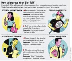 Experts in sports psychology say self-talk should be supportive, not negative; Masters In Counseling, Emotional Resilience, Social Behavior, Negative Thinking, Negative Self Talk, Therapy Tools, Cognitive Behavioral Therapy, Talking To You, Self Development