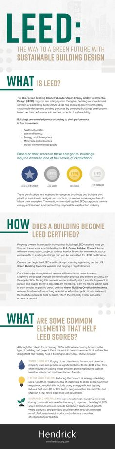 Property owners and builders across the United States are recognizing that building with sustainability in mind is good for more than just the environment, but also for the bottom line. Learn about what it means to be LEED, and how LEED certification can be achieved with this infographic.