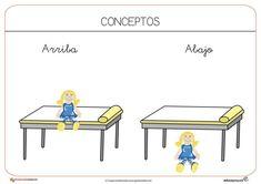 Recursos para el aula: Conceptos arriba y abajo Speech Activities, Worksheets, Camilla, Psychology, English, Google, Speech Pathology, Activities, Preschool Education