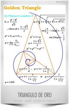 Esquemat Triángulo de oro