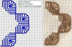 Hardanger Edgings « Save the Stitches!
