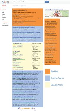 Local SEO Tools in Vancouver - http://triforce-media.com/local-search-marketing/