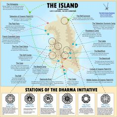Lost | Map of the Island | Dharma Initiative