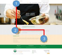 Five Web Usability Tips for a Fresh and Sticky Web Site