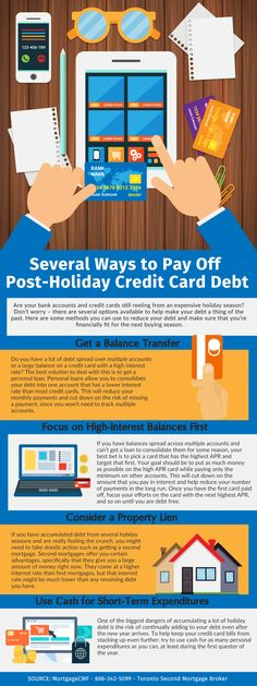 credit card debt china