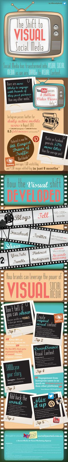 The Shift to Visual Social Media | #socialmedia #Infographic