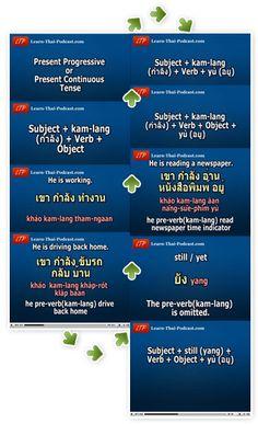 Learn Thai Podcast (LTP) method