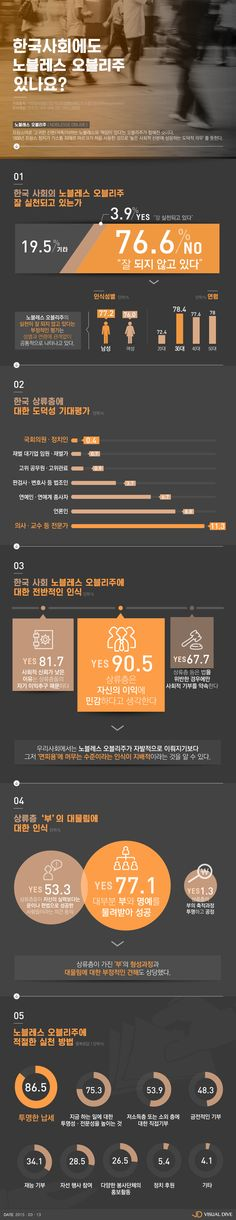 이외수, 한국인이 가장 사랑하는 소설가로 꼽혀… '독자들과 적극적 소통'이 이유 [인포그래픽] #novelist / #Infographic ⓒ 비주얼다이브 무단 복사·전재·재배포 금지