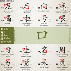 Learn Chinese language from Karen - A Chinese girl. I will master you in pronouncing chinese words with Pinyin. Basic Chinese, How To Speak Chinese, Learn Chinese, Mandarin Lessons, Learn Mandarin, Chinese Phrases, Chinese Words, Chinese Alphabet Letters, China Facts