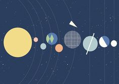 Posters - Solar System