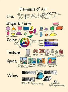 """A simple summary of the elements of art. The """"ABCs"""" of art.: Kratztechnik und andere Tuschtantenideen A simple summary of the elements of art. The """"ABCs"""" of art. Elements Of Art Line, Elements And Principles, Elements Of Visual Arts, Elements Of Design, Elements Of Art Examples, Elements Of Art Texture, Formal Elements Of Art, Photo Elements, High School Art"""