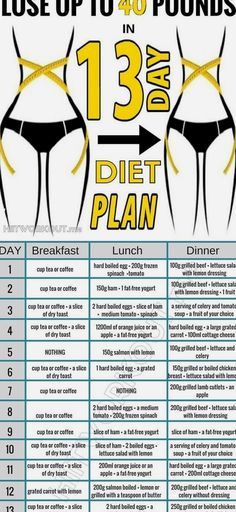 13-Day Diet That Helps You Lose Up To 40 Pounds  Astonishing #loseweight #diet #13daydiet #dietplan