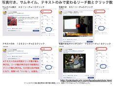 Facebookページ・インサイト分析:投稿別リーチとクリック数 yokotashurin.com/...