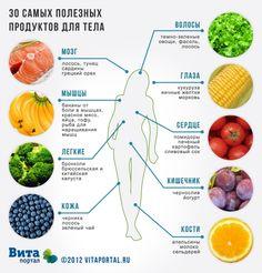 Здоровое питание зимой и летом - это не сложно! -