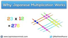 Line Multiplication? Whatever it's called, it's only a trick if you simply memorize without meaning Japanese Math, Learning Japanese, Multiplication Tricks, Fractions, Japanese Language Proficiency Test, Math Help, Learn Math, Fun Math Games, Learning Disabilities