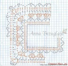 Discover thousands of images about Irish lace, crochet, crochet patterns, clothing and decorations for the house, crocheted. IG ~ ~ crochet yoke for girl's dress ~ pattern diagram Elegant dresses + crochet skirt of tulle. IG ~ ~ crochet yoke for Irish lac Crochet Girls Dress Pattern, Crochet Yoke, Crochet Jacket, Crochet Cardigan, Irish Crochet, Crochet Patterns, Knit Dress, Vestidos Bebe Crochet, Mode Crochet