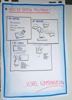 Hvad er grafisk facilitering?