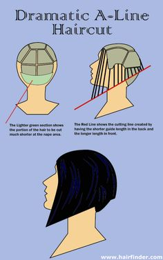 a-line haircut ~ how it's done
