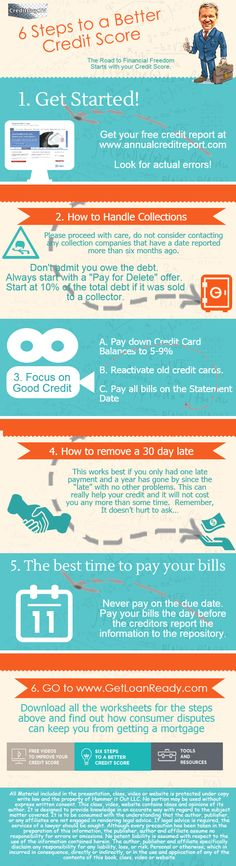 6 steps to a better credit report and credit score @ http://www.getloanready.com.  doing your own credit repair is easy f you follow these 6 steps