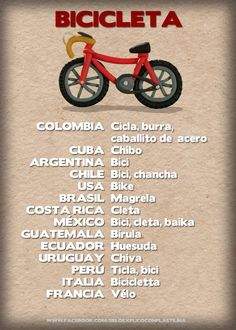 Spanish Words for Bicycle #Infographic