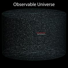 Our (the Virgo Supercluster's) approximate location in the Observable Universe. The smallest unit of distance in theoretical physics is the Planck length, at a millionth of a billionth of a billionth of a billionth of a centimenter, and is about the length of a string in string theory. The volume of the Universe is approximately 47 octodecillion vigintillion vigintillion cubic Planck lengths, or 47 with 183 zeros behind it, cubed. I love big numbers.