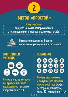 4 золотых правила, как тратить, чтобы на все хватало — Бизнес-клуб — Профессионалы.ru