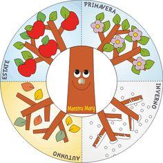 La ruota dell'albero nelle stagioni School Fun, Primary School, Pre School, Preschool Boards, Teaching Skills, Fall Crafts, Classroom Decor, Teacher Resources, Diy For Kids