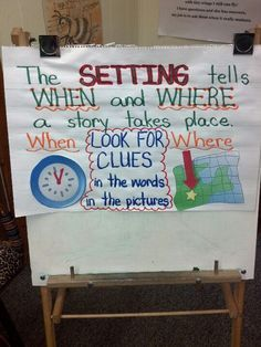 Setting anchor chart....