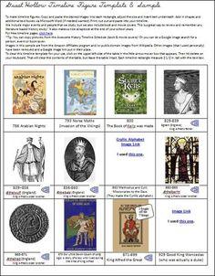 Timeline figures template + timeline pages