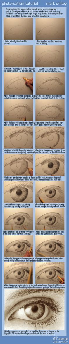 I spent a lot of time in high school art class working on perfecting human eyes. So much more fun than having someone tell you how to do it, but this is a handy refresher.
