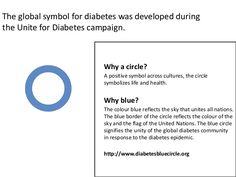 world diabetes day blue circle meaning