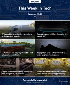 This week in Tech: December 16-22
