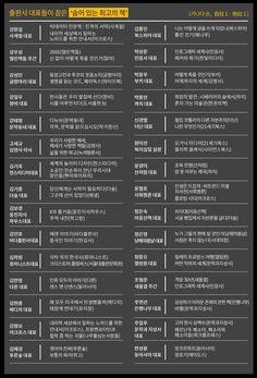출판사 대표 30인이 뽑은 '숨어있는 최고의 책' - 1등 인터넷뉴스 조선닷컴 - 큐레이션 Good Books, Books To Read, My Books, Wise Quotes, Famous Quotes, Korean Language Learning, Educational Websites, Study Motivation, Self Development