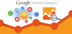 install Google Analytics on your website by zaha4245
