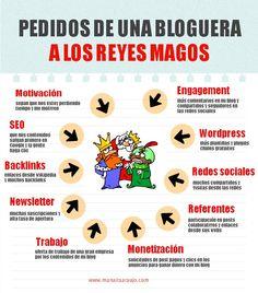 infografia pedido reyes magos blog