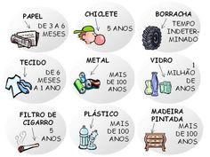 Porque devemos #reciclar e #reutilizar. Saiba como fazer mais coisas em http://www.comofazer.org