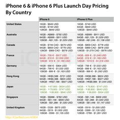 iClarified - Apple News - iPhone 6 and iPhone 6 Plus Launch Day Pricing By Country [Chart]