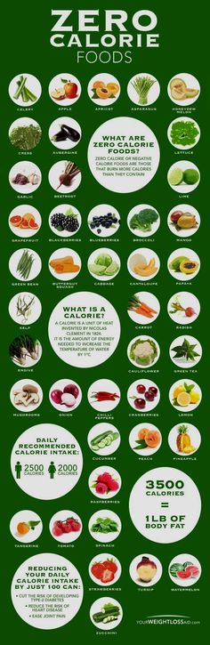 3 Week Diet Loss Weight - Zero Calorie Food Chart. Topic: diet, weight loss, paleo, nutrition, fruits, vegetables, vegetarian, healthy eating. THE 3 WEEK DIET is a revolutionary new diet system that not only guarantees to help you lose weight — it promises to help you lose more weight — all body fat — faster than anything else you've ever tried. Fast Weight Loss हमारे ब्लॉग में अधिक जानकारी http://storelatina.com/blog #berkesudahan #वृद्ध #agelessjeunesse #awet