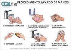 Procedimiento lavado de manos