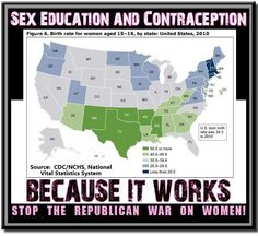 "BIRTH CONTROL WORKS: Teen birth rate is highest in states with ""abstinence-only"" sex education laws."