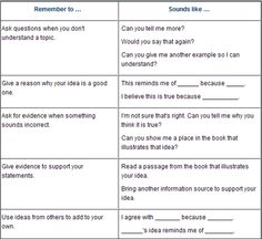 Accountable Talk Example