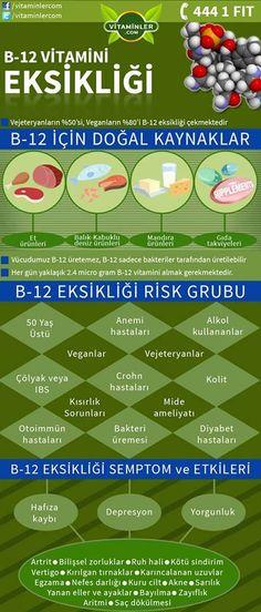 B-12 besinlerden alınması gereken bir vitamindir. Vücudumuzda B-12 üretimi yanlızca bağırsaklarda gerçekleşmektedir, fakat bu miktar yeterli olmamaktadır. Kendini İyi Hisset www.vitaminler.com