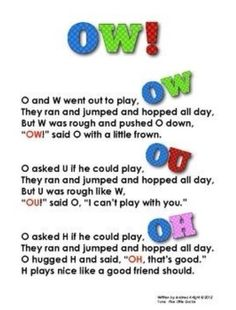 Song Free Resource: The OW! song helps children learn the sounds made by /ow/, /ou/, and /oh/.Free Resource: The OW! song helps children learn the sounds made by /ow/, /ou/, and /oh/. Teaching Phonics, Phonics Activities, Kindergarten Literacy, Reading Activities, Reading Skills, Teaching Reading, Teaching Tools, Learning, Phonics Reading