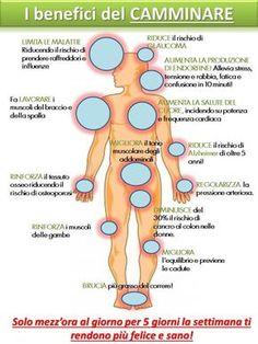 I benefici del camminare - Cristalfarma
