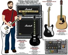 Guitar Rig Diagram 24v Alternator Wiring 252 Best Setups Images Pedals Music A Detailed Gear Of Joseph Milligan S Anberlin Stage Setup That Traces The Signal Flow