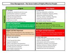 From The 7 Habits of Highly Effective People®. Stephen R. Covey's book