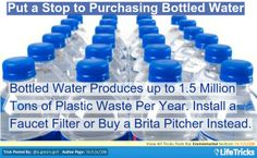 Environmental - Put a Stop to Purchasing Bottled Water