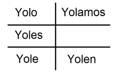 Spanish verb conjugation of YOLO haha. If only it was conjugated correctly. Funny Cute, The Funny, Hilarious, Funny Kids, Yolo, Spanish Jokes, Spanish Sayings, Humor Grafico, My Tumblr