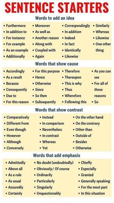 Sentence Starters: Useful Words and Phrases You Can Use As Sentence Starters - E. Sentence Starters: Useful Words and Phrases You Can Use As Sentence Starters - ESL Forums - - Quotes Essay Writing Skills, Book Writing Tips, Writing Words, Teaching Writing, Dissertation Writing, Academic Writing, Essay Words, Teaching Grammar, Writing Websites